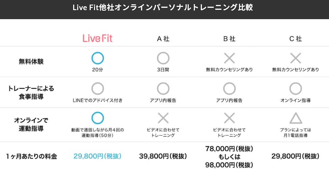 Live Fit オンライン